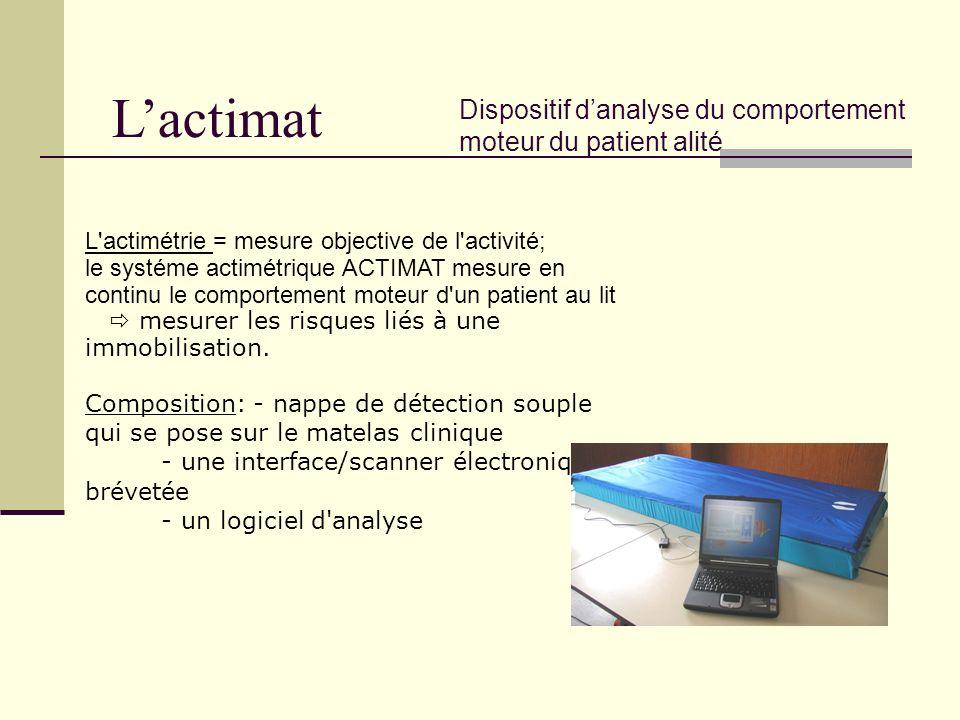 L'actimétrie = mesure objective de l'activité; le systéme actimétrique ACTIMAT mesure en continu le comportement moteur d'un patient au lit mesurer le