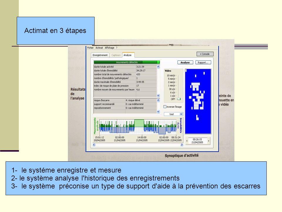Actimat en 3 étapes 1- le systéme enregistre et mesure 2- le système analyse l'historique des enregistrements 3- le système préconise un type de suppo