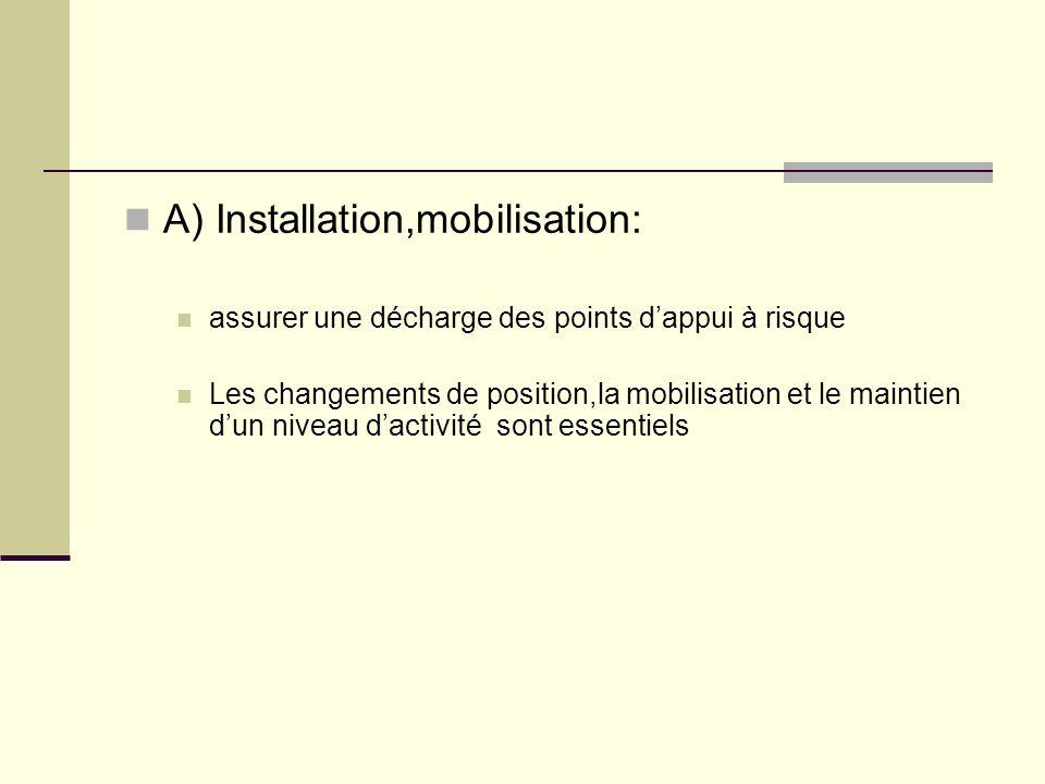 A) Installation,mobilisation: assurer une décharge des points dappui à risque Les changements de position,la mobilisation et le maintien dun niveau da