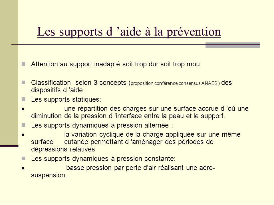 Les supports d aide à la prévention Attention au support inadapté soit trop dur soit trop mou Classification selon 3 concepts ( proposition conférence