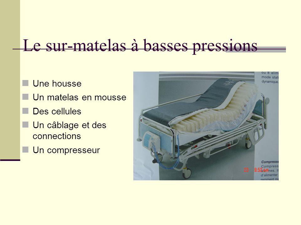 Le sur-matelas à basses pressions Une housse Un matelas en mousse Des cellules Un câblage et des connections Un compresseur
