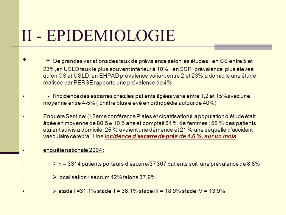 II - EPIDEMIOLOGIE - De grandes variations des taux de prévalence selon les études : en CS entre 5 et 23%,en USLD taux le plus souvent inférieur à 10%