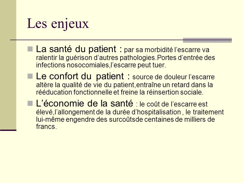 Les enjeux La santé du patient : par sa morbidité lescarre va ralentir la guérison dautres pathologies.Portes dentrée des infections nosocomiales,lesc