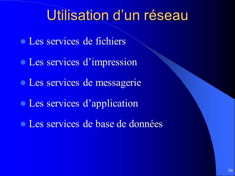 10 Utilisation dun réseau Les services de fichiers Les services dimpression Les services de messagerie Les services dapplication Les services de base