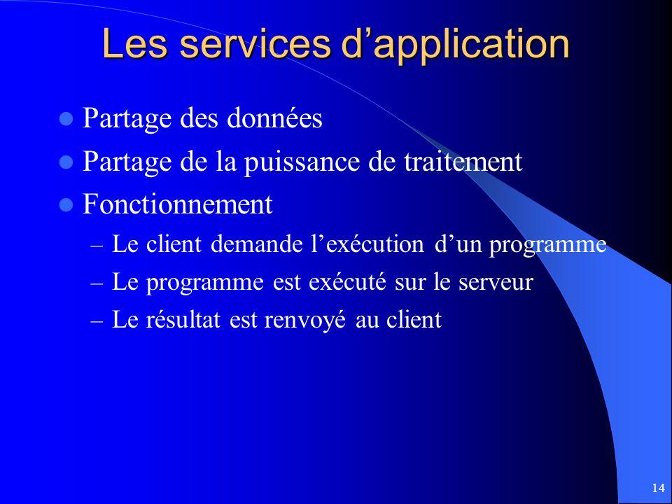 14 Les services dapplication Partage des données Partage de la puissance de traitement Fonctionnement – Le client demande lexécution dun programme – L