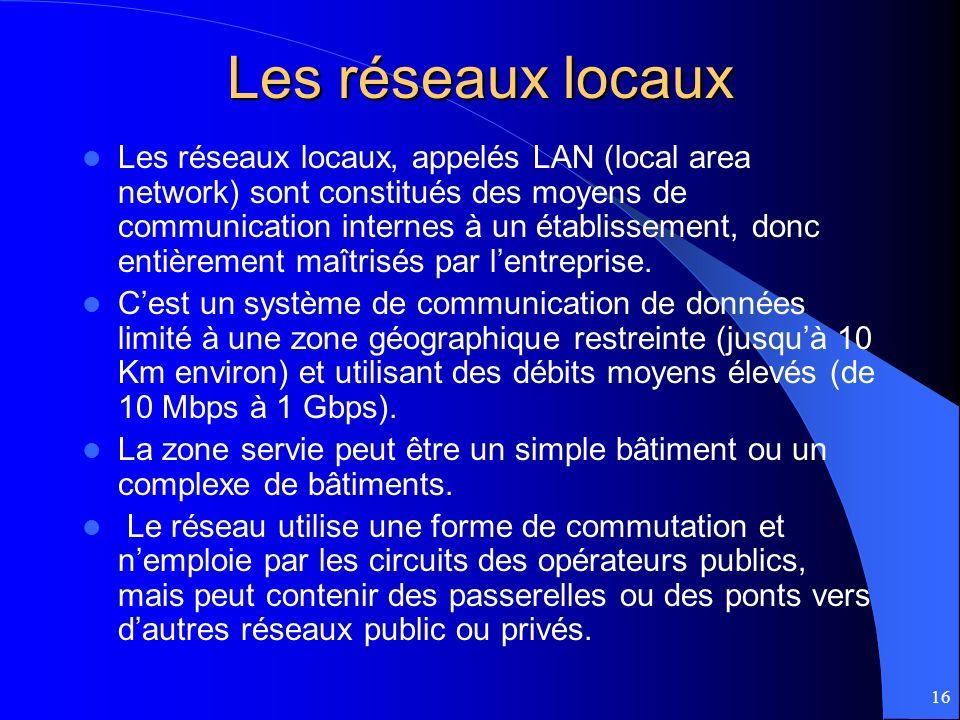 16 Les réseaux locaux Les réseaux locaux, appelés LAN (local area network) sont constitués des moyens de communication internes à un établissement, do