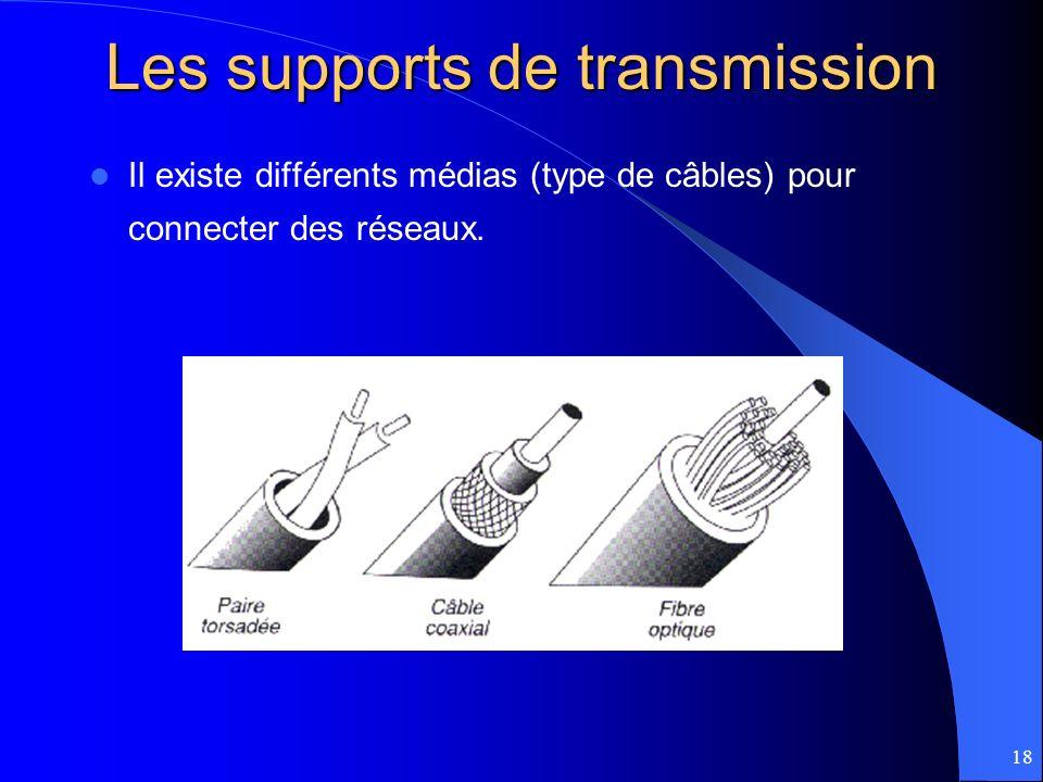 18 Les supports de transmission Il existe différents médias (type de câbles) pour connecter des réseaux.