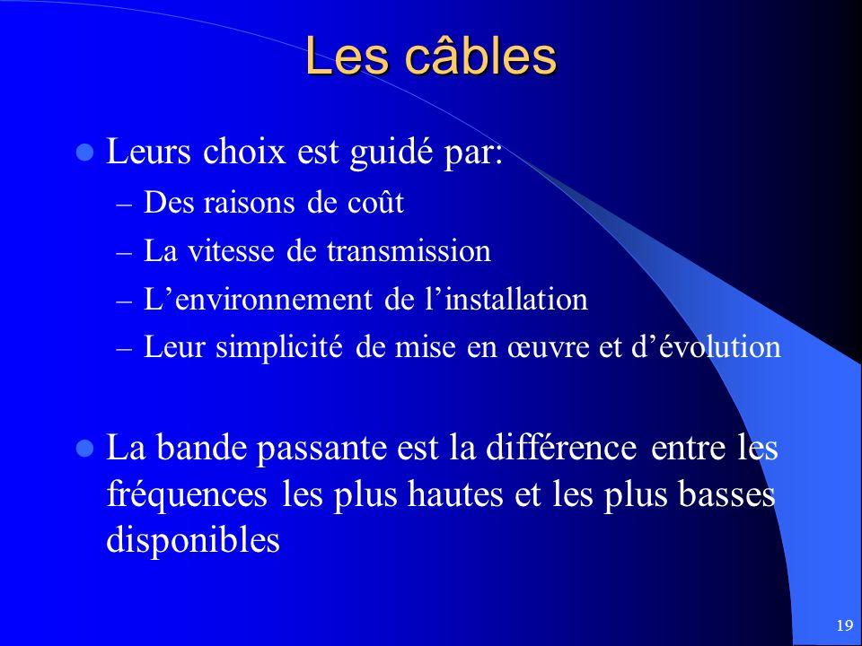 19 Les câbles Leurs choix est guidé par: – Des raisons de coût – La vitesse de transmission – Lenvironnement de linstallation – Leur simplicité de mis