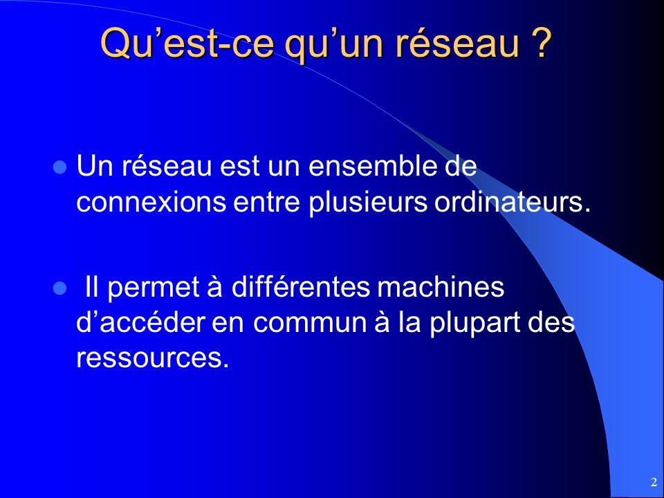 2 Quest-ce quun réseau ? Un réseau est un ensemble de connexions entre plusieurs ordinateurs. Il permet à différentes machines daccéder en commun à la