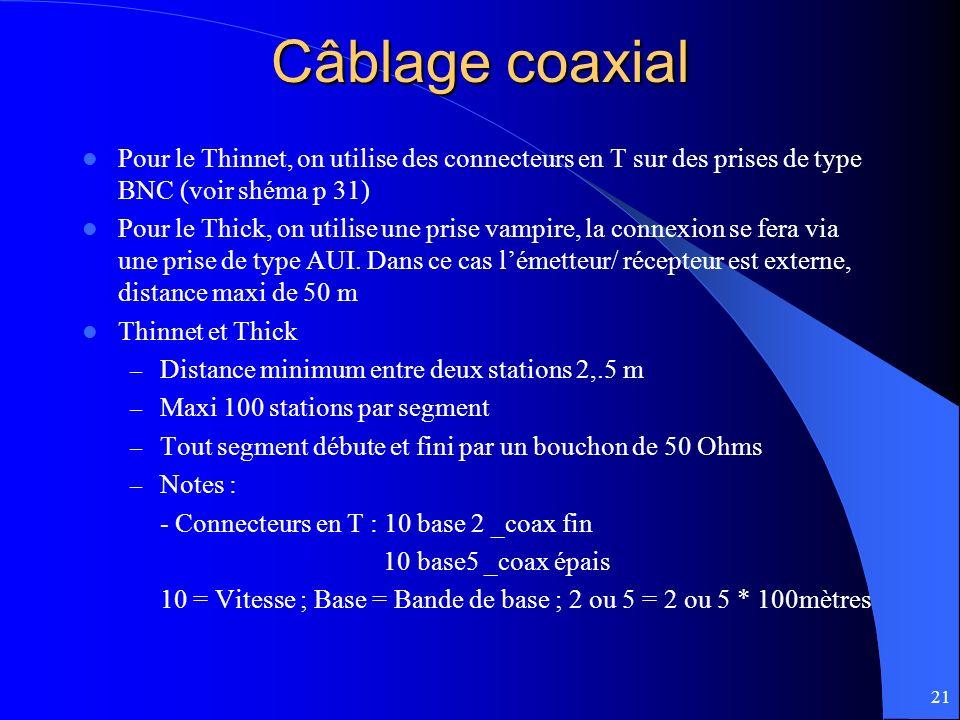 21 Câblage coaxial Pour le Thinnet, on utilise des connecteurs en T sur des prises de type BNC (voir shéma p 31) Pour le Thick, on utilise une prise v