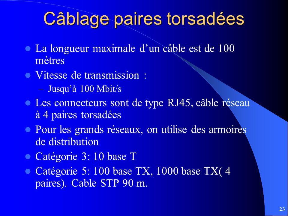 23 Câblage paires torsadées La longueur maximale dun câble est de 100 mètres Vitesse de transmission : – Jusquà 100 Mbit/s Les connecteurs sont de typ