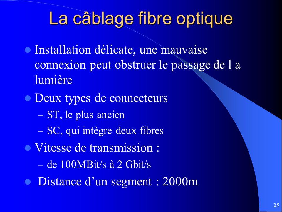 25 La câblage fibre optique Installation délicate, une mauvaise connexion peut obstruer le passage de l a lumière Deux types de connecteurs – ST, le p