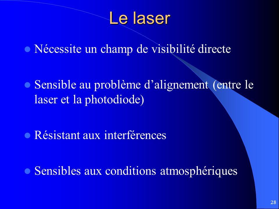28 Le laser Nécessite un champ de visibilité directe Sensible au problème dalignement (entre le laser et la photodiode) Résistant aux interférences Se