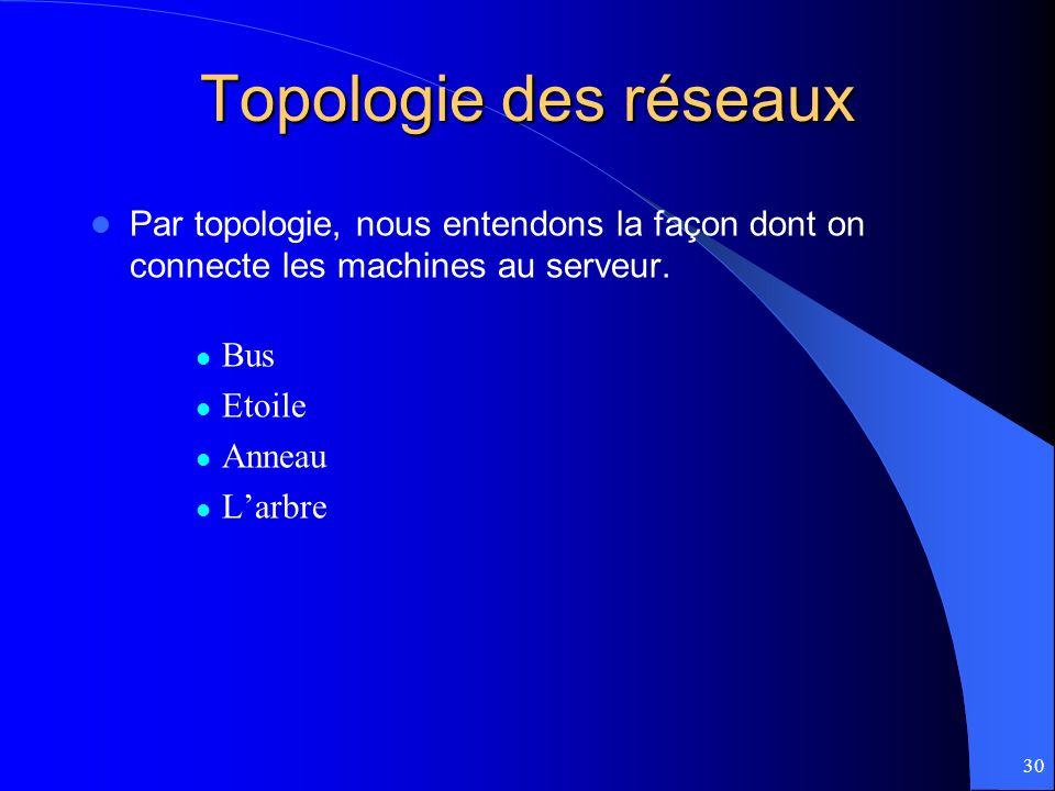 30 Topologie des réseaux Par topologie, nous entendons la façon dont on connecte les machines au serveur. Bus Etoile Anneau Larbre