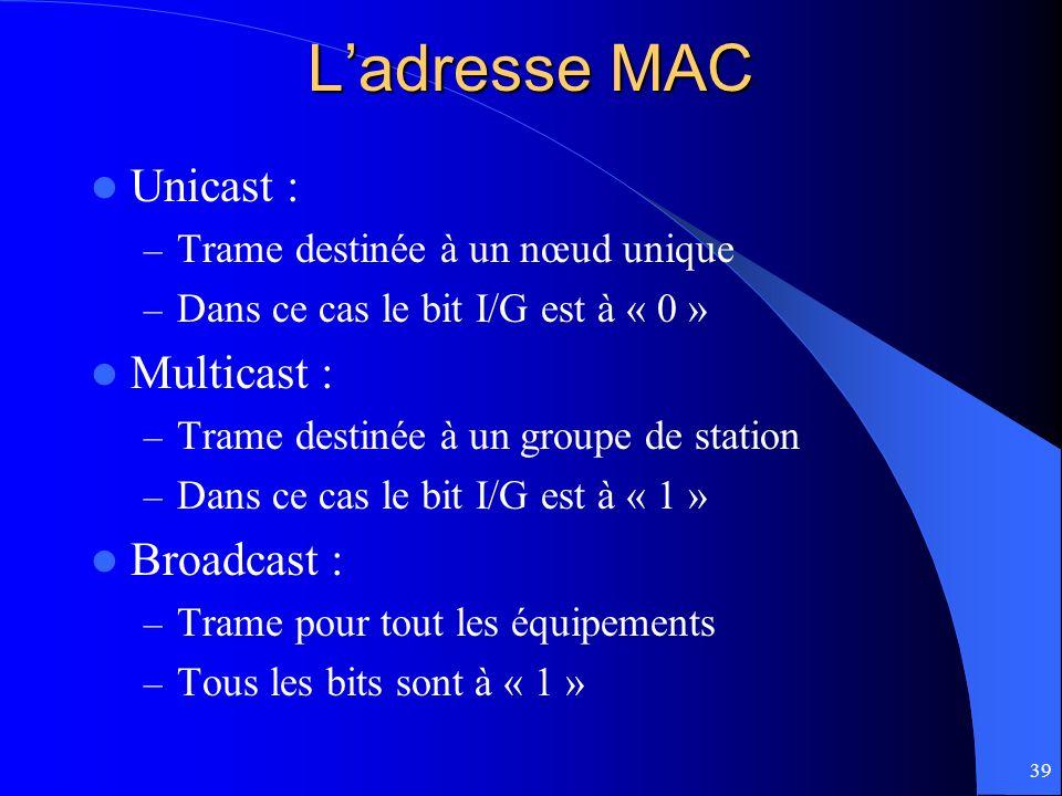 39 Ladresse MAC Unicast : – Trame destinée à un nœud unique – Dans ce cas le bit I/G est à « 0 » Multicast : – Trame destinée à un groupe de station –