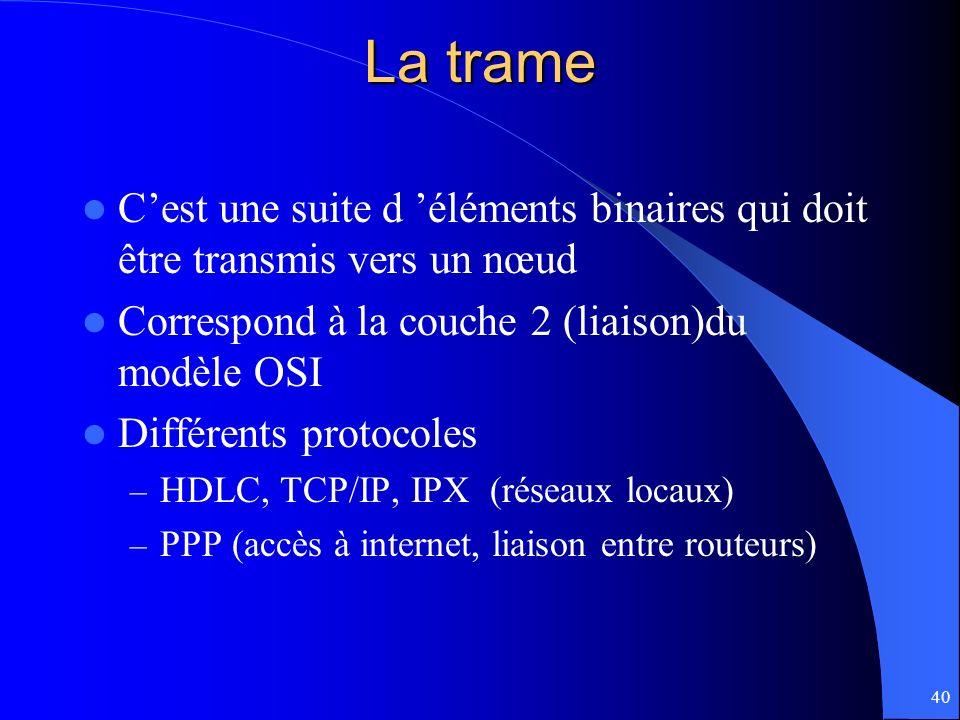 40 La trame Cest une suite d éléments binaires qui doit être transmis vers un nœud Correspond à la couche 2 (liaison)du modèle OSI Différents protocol