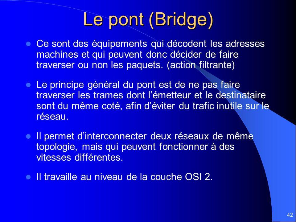 42 Le pont (Bridge) Ce sont des équipements qui décodent les adresses machines et qui peuvent donc décider de faire traverser ou non les paquets. (act