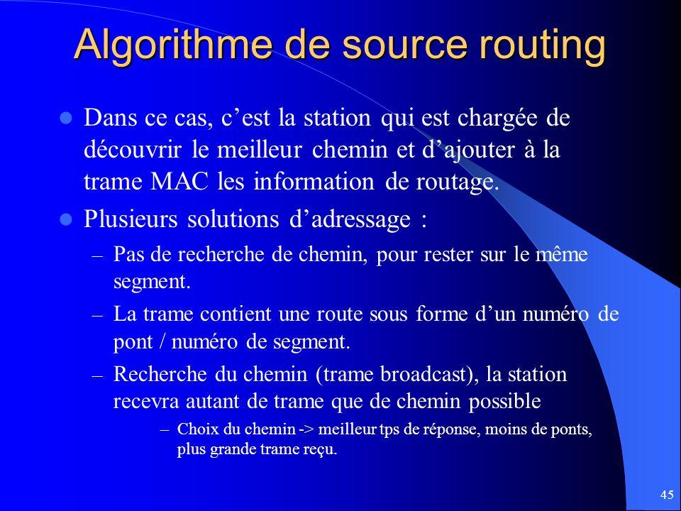 45 Algorithme de source routing Dans ce cas, cest la station qui est chargée de découvrir le meilleur chemin et dajouter à la trame MAC les informatio
