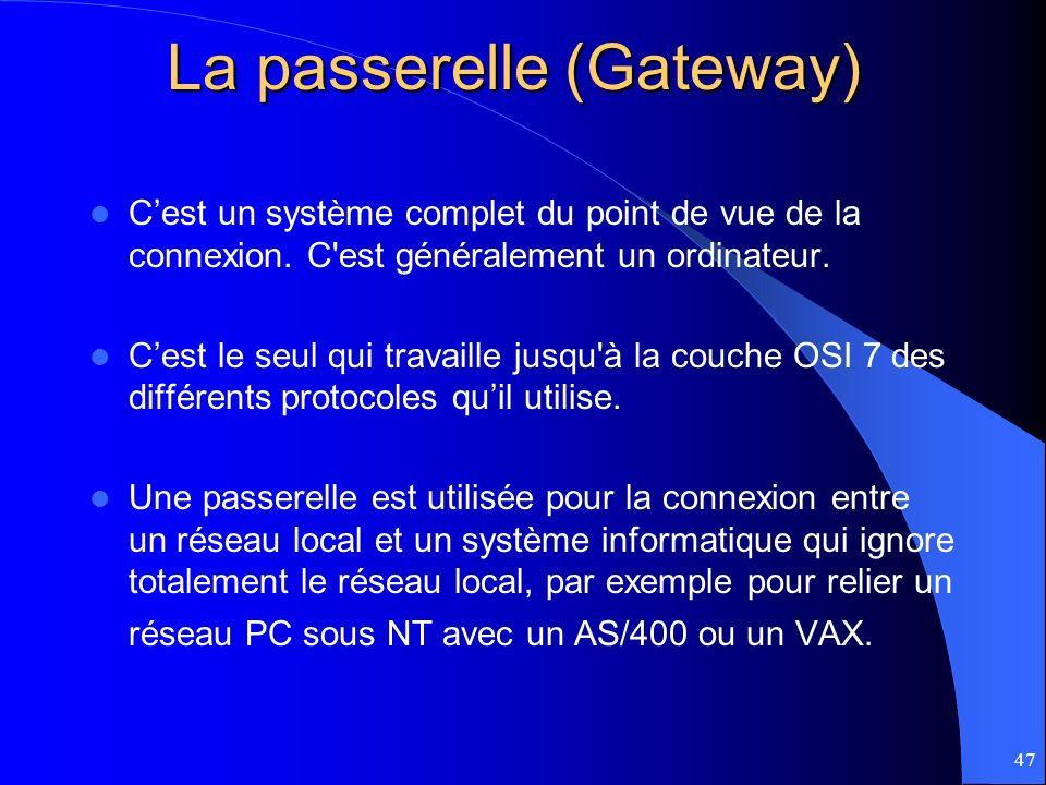47 La passerelle (Gateway) Cest un système complet du point de vue de la connexion. C'est généralement un ordinateur. Cest le seul qui travaille jusqu
