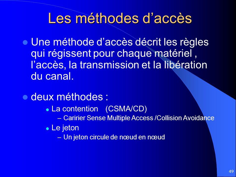 49 Les méthodes daccès Une méthode daccès décrit les règles qui régissent pour chaque matériel, laccès, la transmission et la libération du canal. deu
