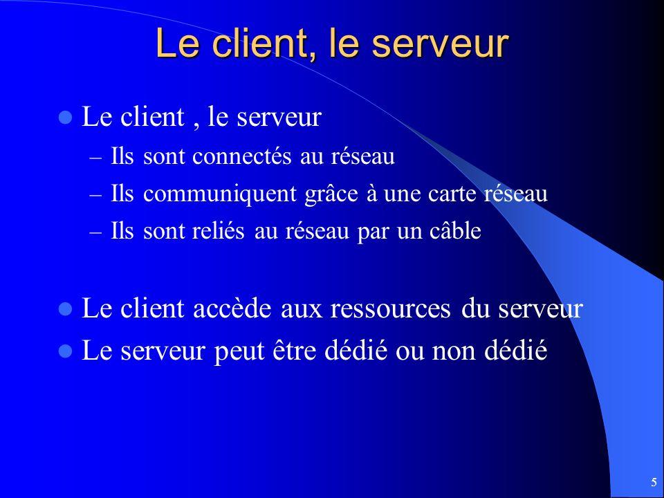 5 Le client, le serveur – Ils sont connectés au réseau – Ils communiquent grâce à une carte réseau – Ils sont reliés au réseau par un câble Le client