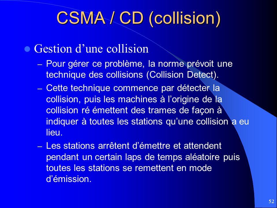 52 CSMA / CD (collision) Gestion dune collision – Pour gérer ce problème, la norme prévoit une technique des collisions (Collision Detect). – Cette te