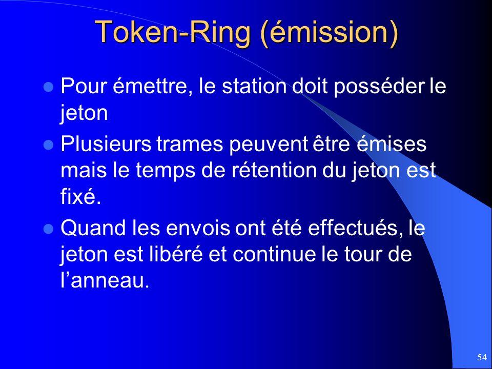 54 Token-Ring (émission) Pour émettre, le station doit posséder le jeton Plusieurs trames peuvent être émises mais le temps de rétention du jeton est