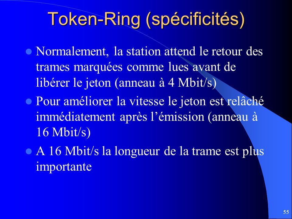55 Token-Ring (spécificités) Normalement, la station attend le retour des trames marquées comme lues avant de libérer le jeton (anneau à 4 Mbit/s) Pou