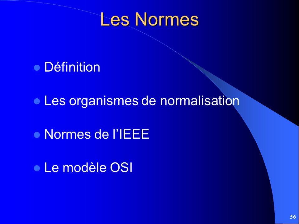 56 Les Normes Définition Les organismes de normalisation Normes de lIEEE Le modèle OSI