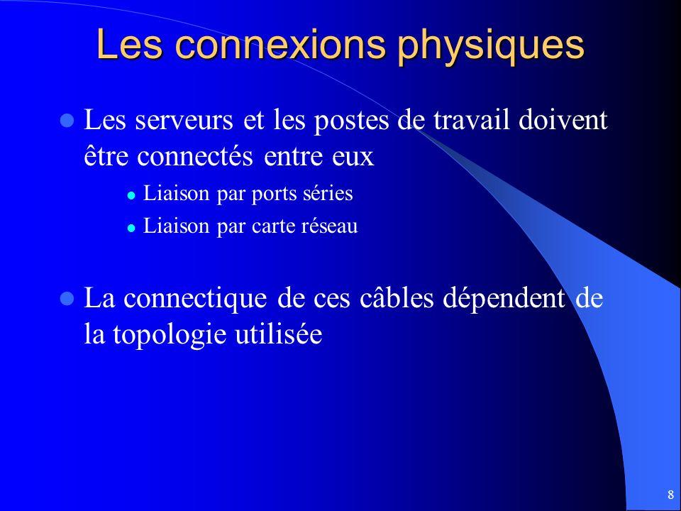 8 Les connexions physiques Les serveurs et les postes de travail doivent être connectés entre eux Liaison par ports séries Liaison par carte réseau La