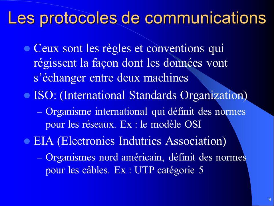 9 Les protocoles de communications Ceux sont les règles et conventions qui régissent la façon dont les données vont séchanger entre deux machines ISO: