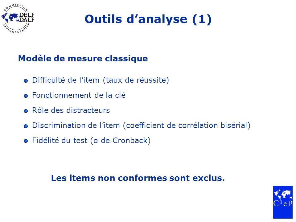 Outils danalyse (1) Modèle de mesure classique Difficulté de litem (taux de réussite) Fonctionnement de la clé Rôle des distracteurs Discrimination de