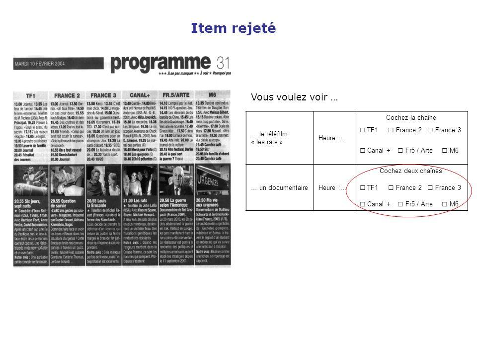 Item rejeté … le téléfilm « les rats » Heure :… Cochez la chaîne TF1 France 2 France 3 Canal + Fr5 / Arte M6 … un documentaireHeure :… Cochez deux cha