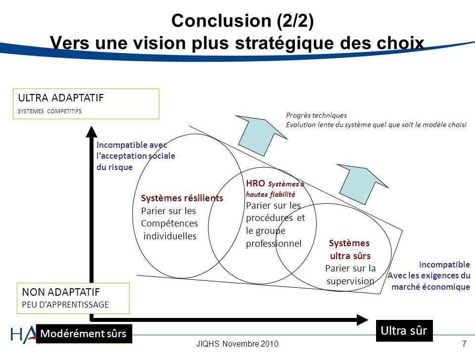 JIQHS Novembre 20107 Conclusion (2/2) Vers une vision plus stratégique des choix Ultra sûr Modérément sûrs ULTRA ADAPTATIF SYSTEMES COMPETITIFS NON AD