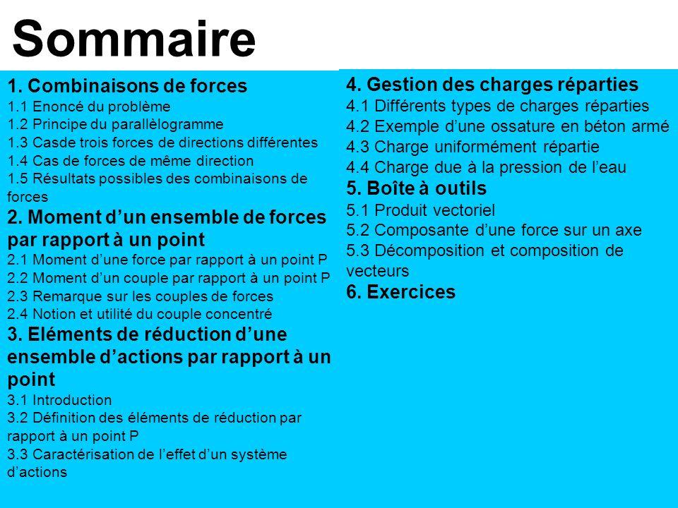 Département de Génie Civil. IUT Nîmes. Mécanique des Structures. R. Motro. Septembre 2007. 2 1. Combinaisons de forces 1.1 Enoncé du problème 1.2 Prin