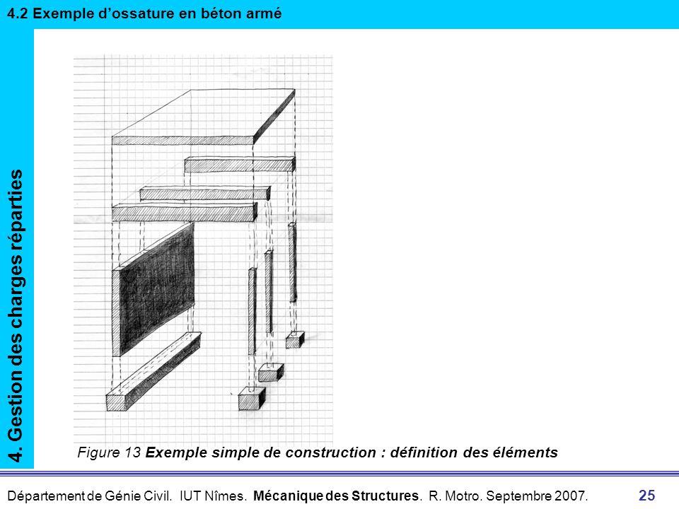 Département de Génie Civil. IUT Nîmes. Mécanique des Structures. R. Motro. Septembre 2007. 25 Figure 13 Exemple simple de construction : définition de