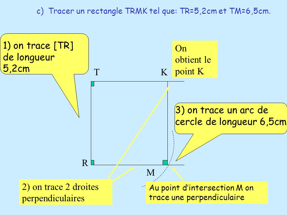 c) Tracer un rectangle TRMK tel que: TR=5,2cm et TM=6,5cm. 1) on trace [TR] de longueur 5,2cm T R K M 2) on trace 2 droites perpendiculaires 3) on tra