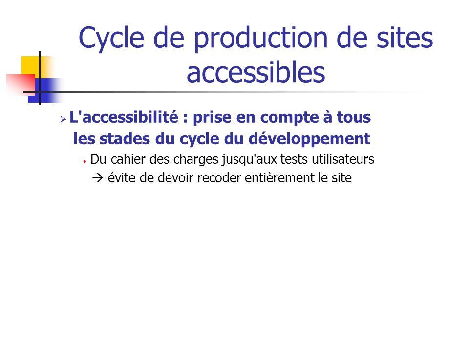 Cycle de production de sites accessibles L'accessibilité : prise en compte à tous les stades du cycle du développement Du cahier des charges jusqu'aux
