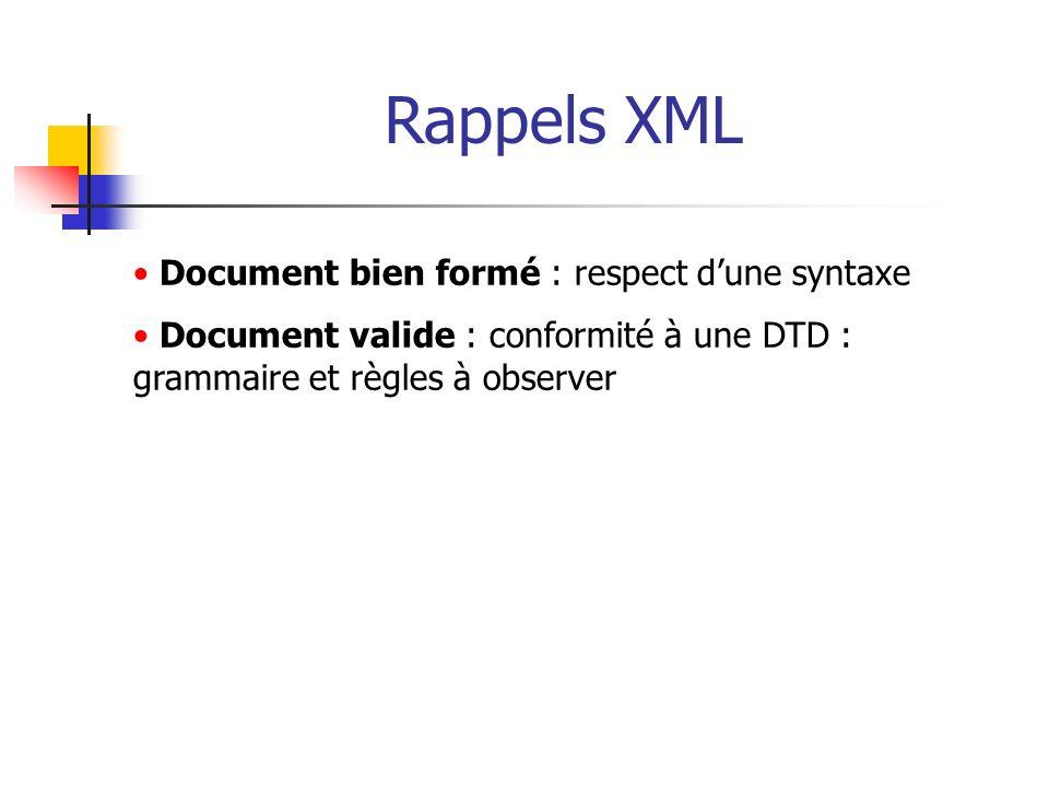 Rappels XML Document bien formé : respect dune syntaxe Document valide : conformité à une DTD : grammaire et règles à observer