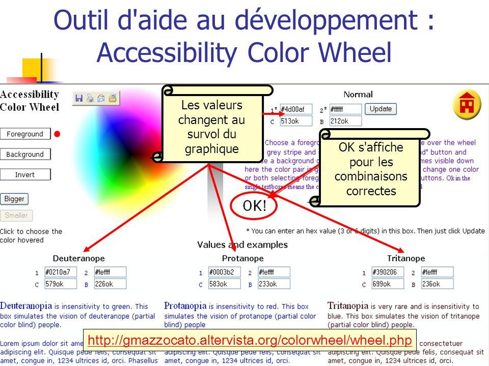 Outil d'aide au développement : Accessibility Color Wheel http://gmazzocato.altervista.org/colorwheel/wheel.php OK s'affiche pour les combinaisons cor