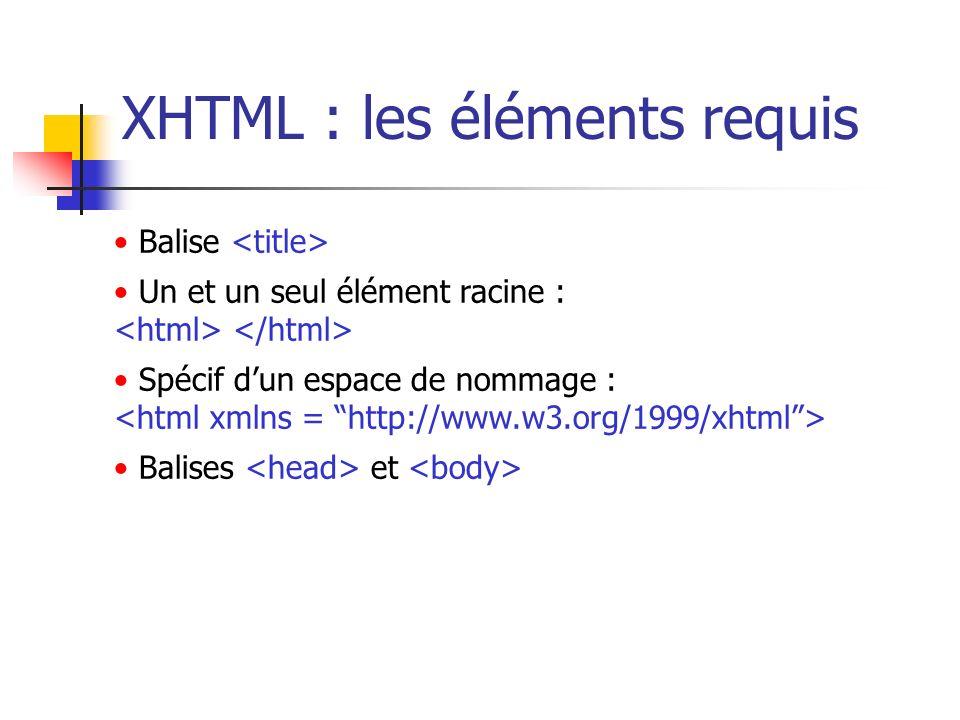 XHTML : les éléments requis Balise Un et un seul élément racine : Spécif dun espace de nommage : Balises et