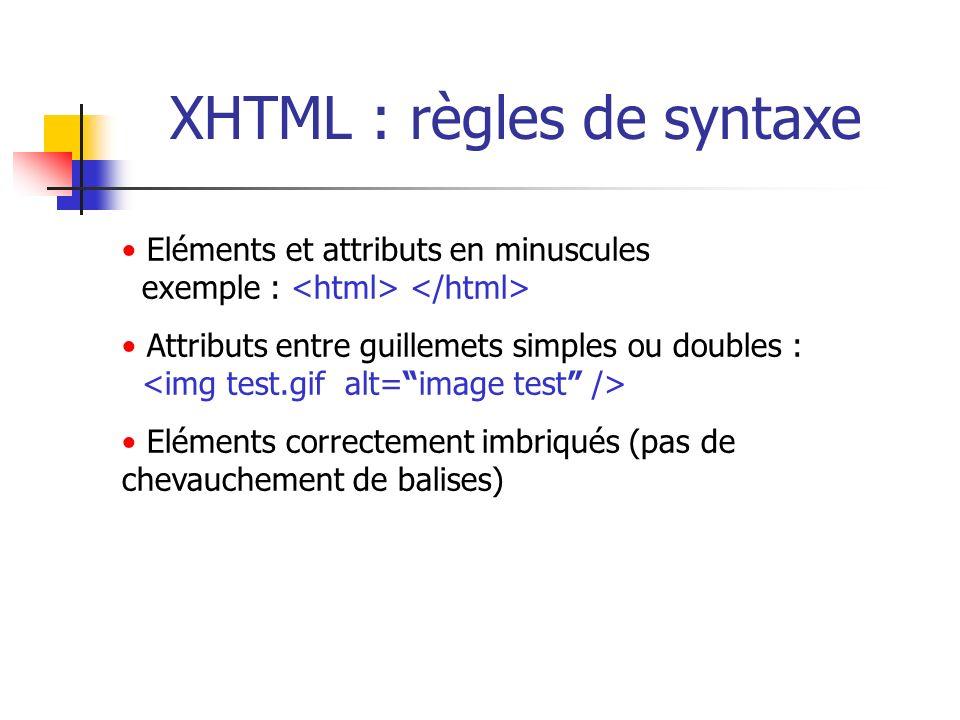 XHTML : règles de syntaxe Eléments et attributs en minuscules exemple : Attributs entre guillemets simples ou doubles : Eléments correctement imbriqué