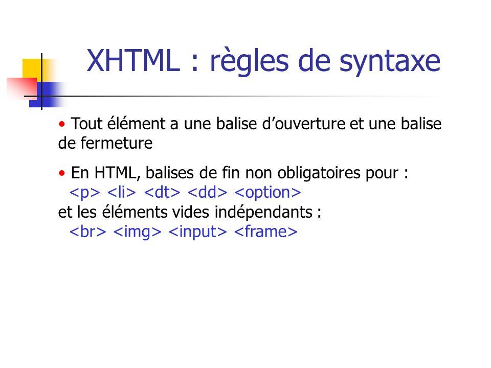 XHTML : règles de syntaxe Tout élément a une balise douverture et une balise de fermeture En HTML, balises de fin non obligatoires pour : et les éléme
