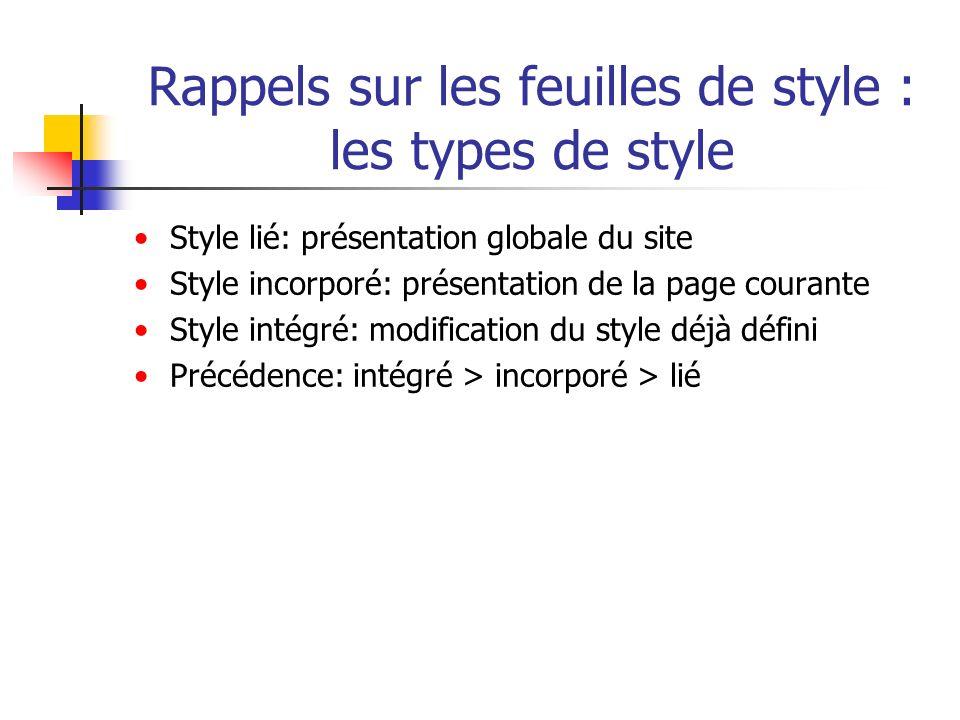 Rappels sur les feuilles de style : les types de style Style lié: présentation globale du site Style incorporé: présentation de la page courante Style