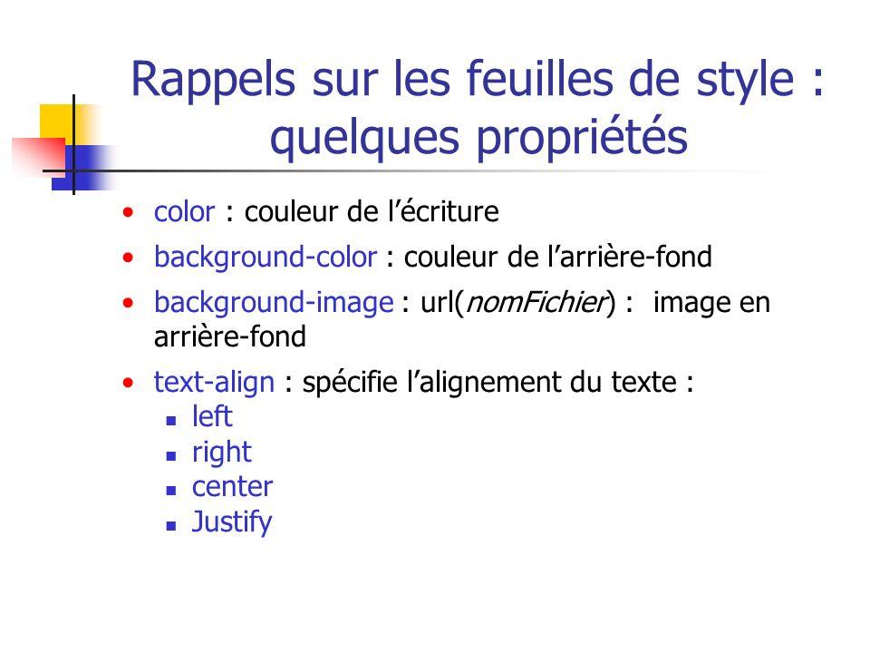 Rappels sur les feuilles de style : quelques propriétés color : couleur de lécriture background-color : couleur de larrière-fond background-image : ur