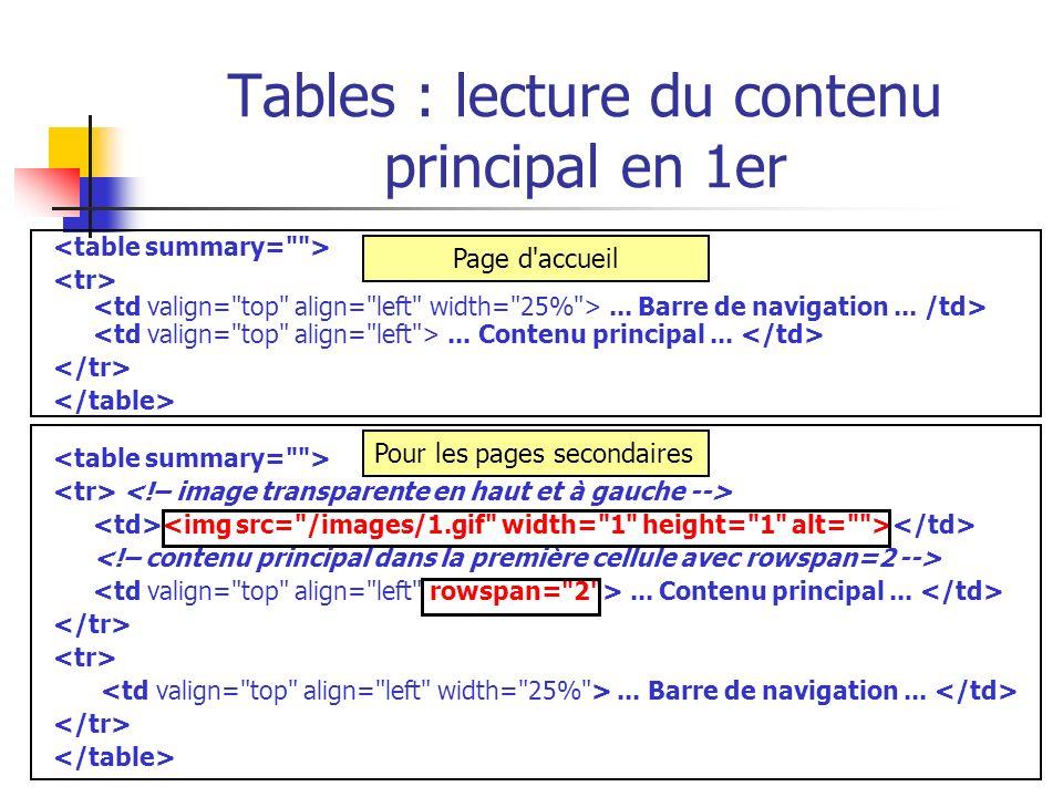 Tables : lecture du contenu principal en 1er... Barre de navigation... /td>... Contenu principal...... Contenu principal...... Barre de navigation...