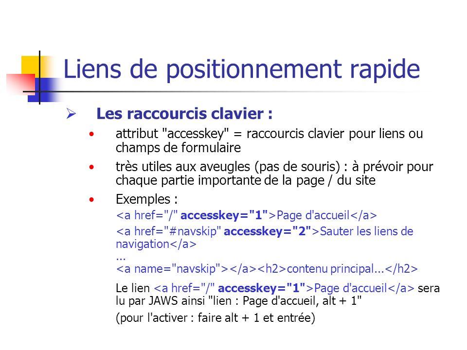 Liens de positionnement rapide Les raccourcis clavier : attribut