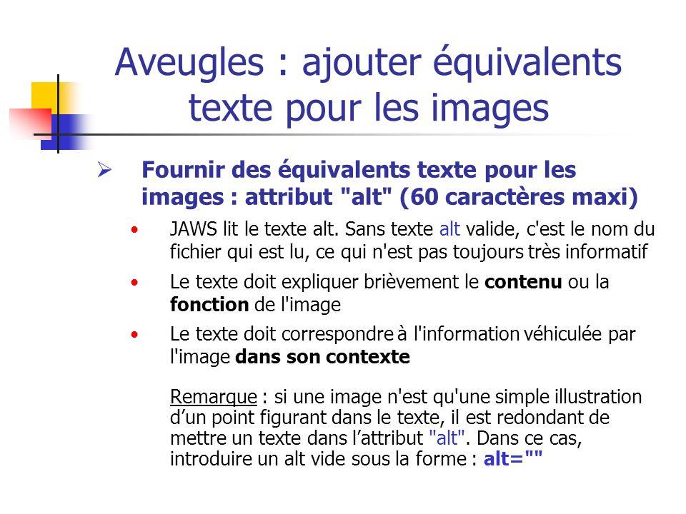 Aveugles : ajouter équivalents texte pour les images Fournir des équivalents texte pour les images : attribut