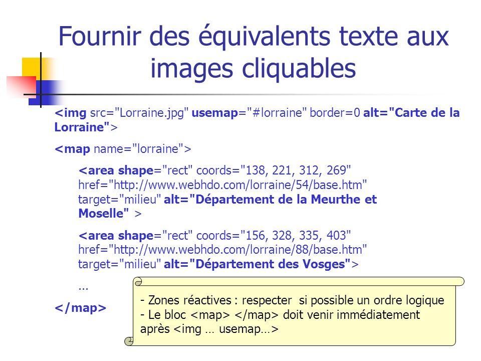 ... Fournir des équivalents texte aux images cliquables - Zones réactives : respecter si possible un ordre logique - Le bloc doit venir immédiatement