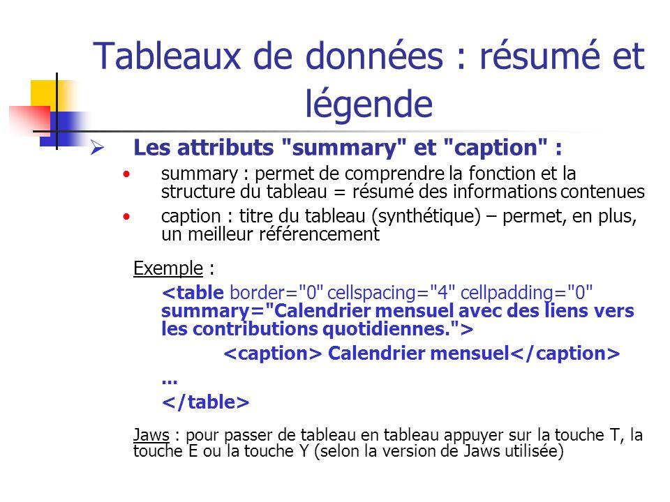 Tableaux de données : résumé et légende Les attributs